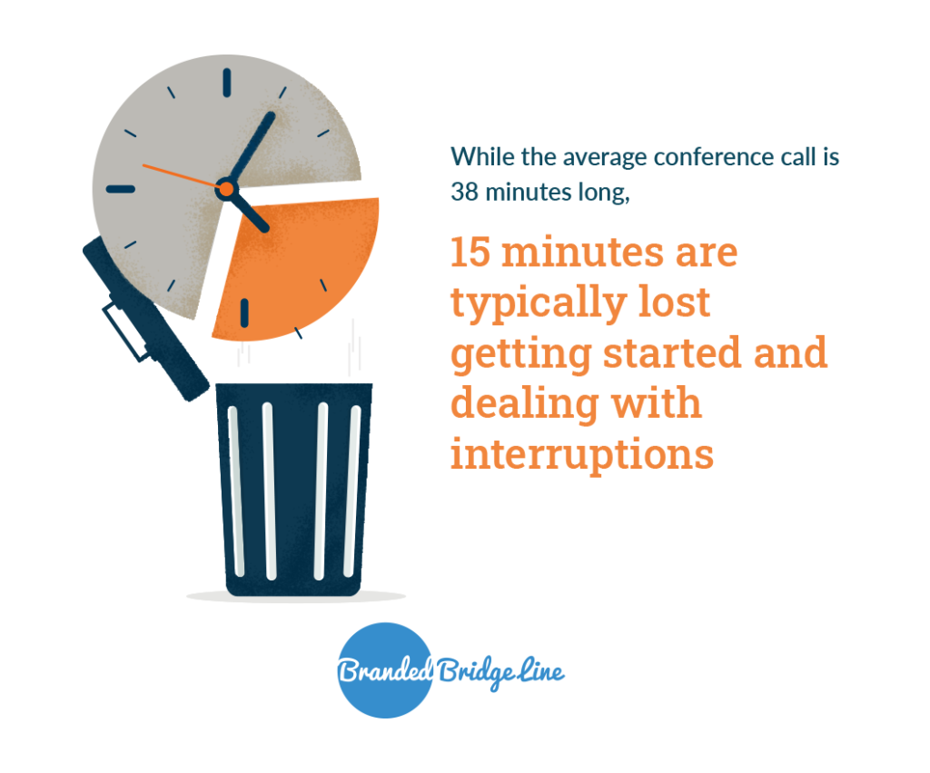 Average group audio conference call is 38 min long and contains 15 minutes of interruptions